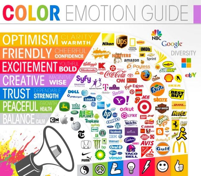 Colour Emotions Guide